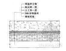 北京某大型体育馆工程施工新技术应用概述
