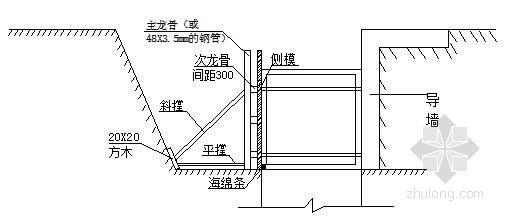 [天津]20米深基坑开挖及降水施工方案(墙撑支护)