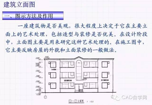 建筑立面图、剖面图基础理论一览_1