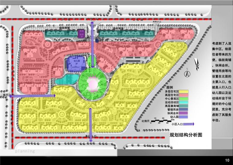 居住区规划与住宅设计_12