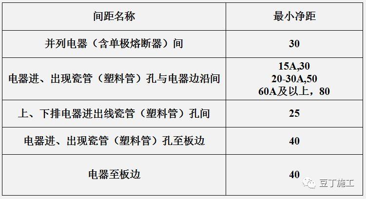 学习!施工现场临时用电强制性标准_11