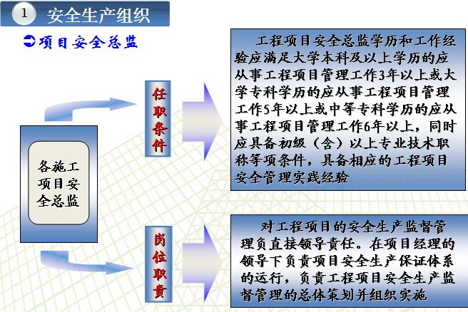 知名企业安全生产管理手册解读(图文并茂)_9