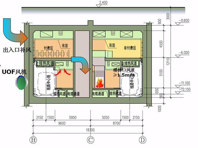 28km轨道交通一期工程总体设计单位消防设计工作情况汇报视频(52分钟)_5