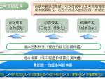 房地产项目运营管理知识讲解(148页,案例解读)