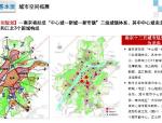 [南京]2016年房地产市场研究报告(134页,图文丰富)