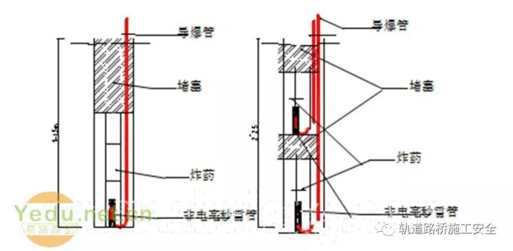 高速公路高边坡施工与安全专项施工方案!_10