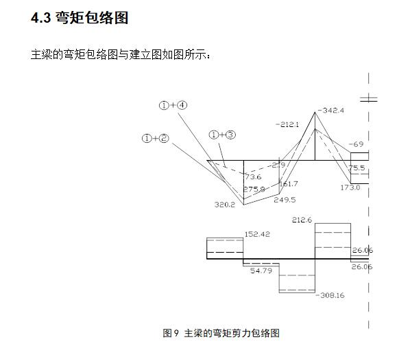 框架结构多层工业厂房毕业设计(含图纸、任务书)_6