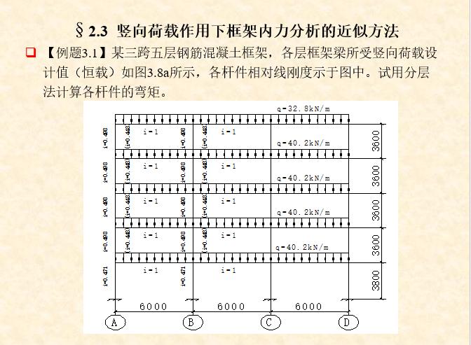 混凝土-分层法-弯矩分配法计算题_1