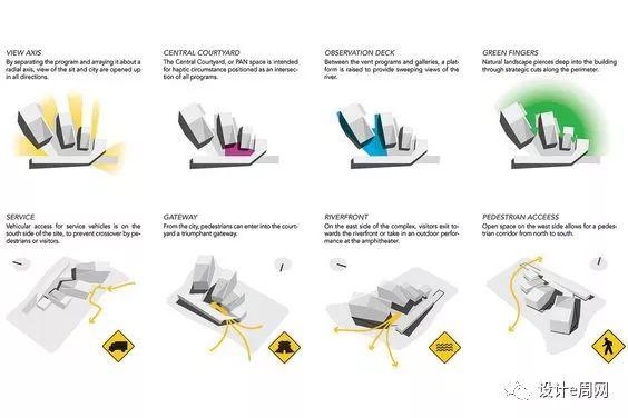 设计概念分析图,做方案没想法的时候看这里!_28