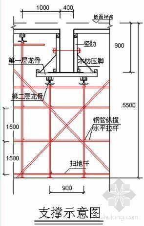 某工程高支模施工方案(5.5米、14.5米)