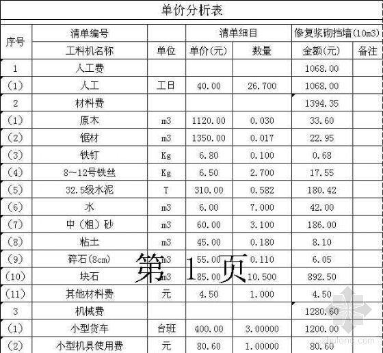 路政项目单价分析