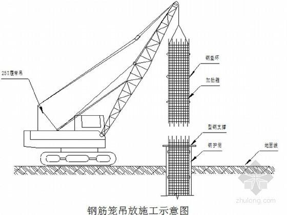 [广东]城市辅道工程钻孔灌注桩施工方案