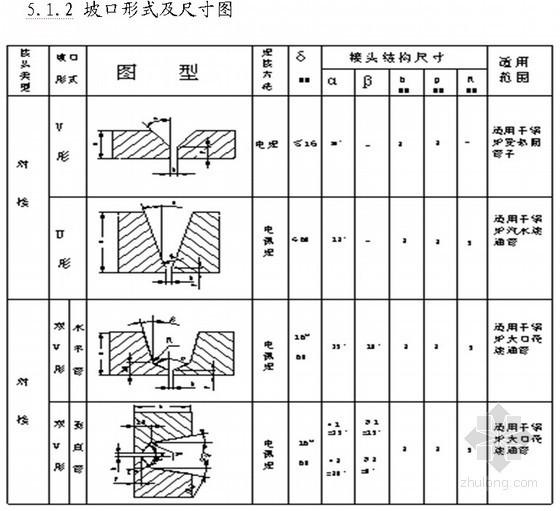 [河南]工业厂房钢结构施工方案