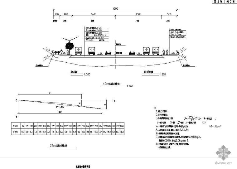 南京某开发区市政道路工程施工图