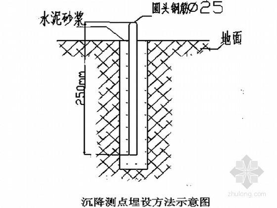[重庆]地铁试验段深基坑开挖支护监测施工方案(中铁)