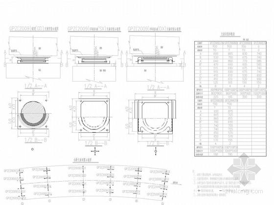 [广东]预应力等高现浇箱梁桥图纸62张(桩顶轴力4300KN)-箱梁支座安装及布置示意图