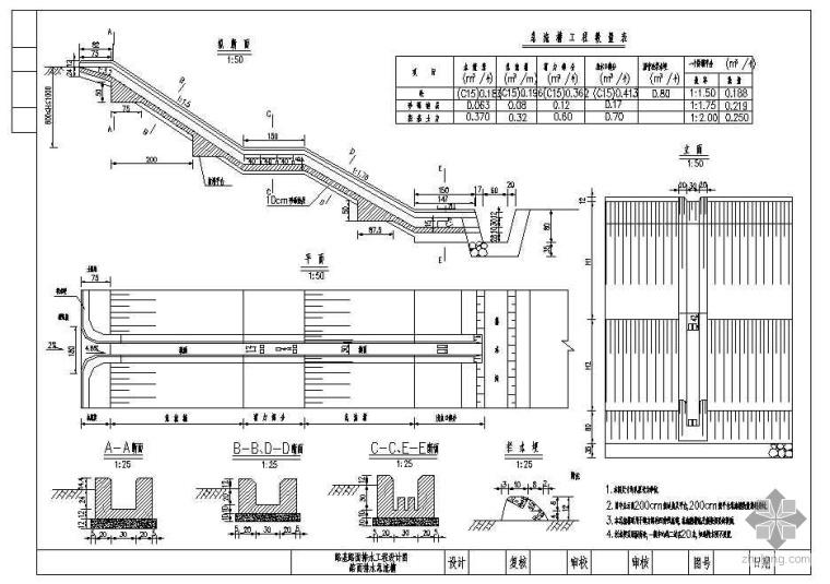 公路路面排水设计图