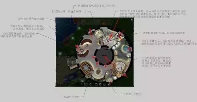 深度解析!一个圆形户型的15个高超方案!_9