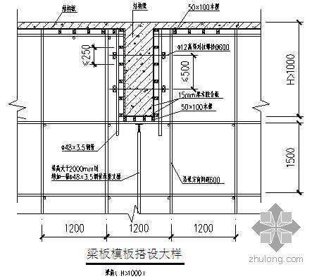 四川某综合大楼木胶合板模板专项施工方案