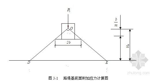 高速铁路软土地基加固施工技术(水泥搅拌桩)