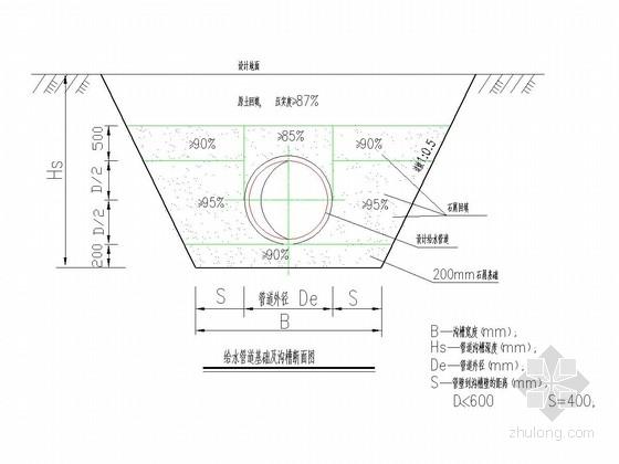[广东]道路加宽改造项目给水管道工程施工图设计30张