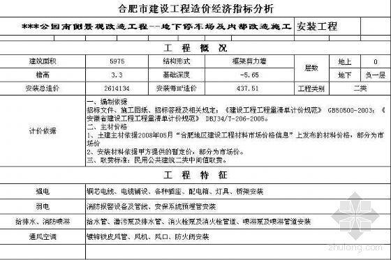 2008.5安徽合肥地下人防工程经济指标分析表