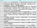 [上海]施工场地周边地下管线保护方案