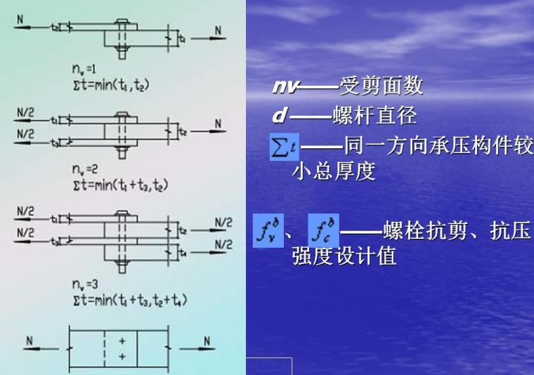 建筑工程钢结构课程经典培训教材PPT(414页,共六章)