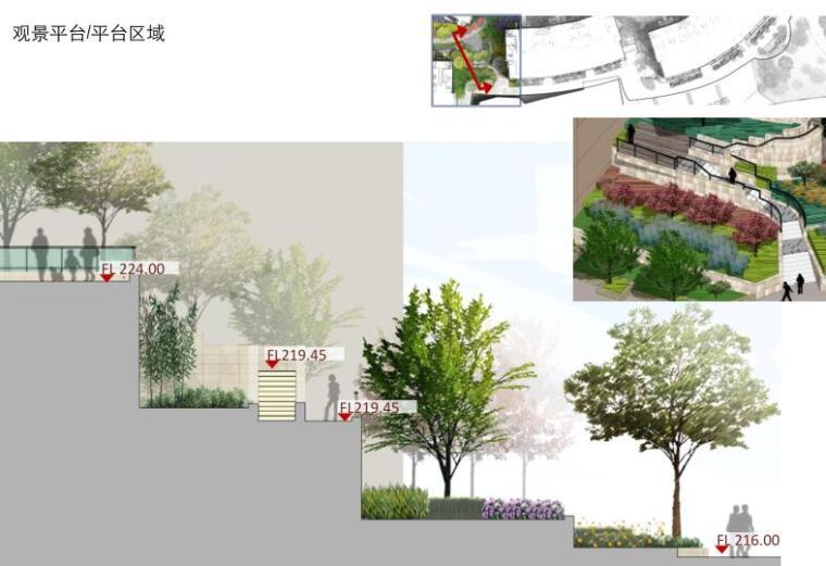 [重庆]某春森彼岸居住区景观方案设计文本.pdf(58页)_7