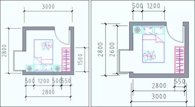住宅户型的合理尺度(经济型、舒适型、享受型)_12