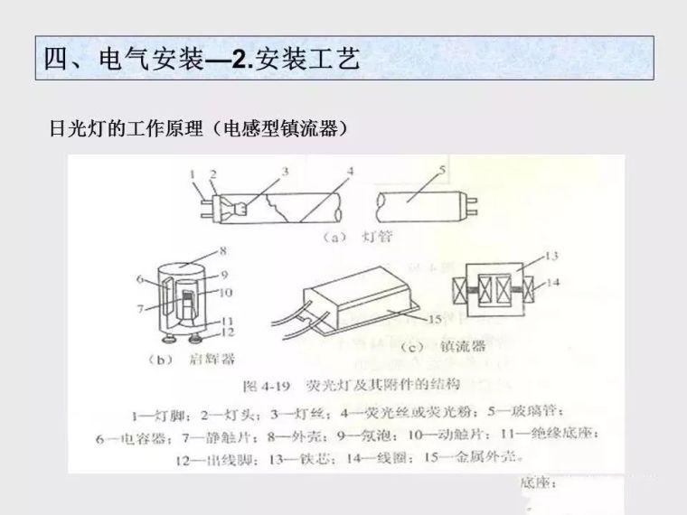 超详细的电气基础知识(多图),赶紧收藏吧!_184