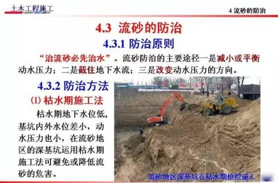 基坑的支护、降水工程与边坡支护施工技术图解_62