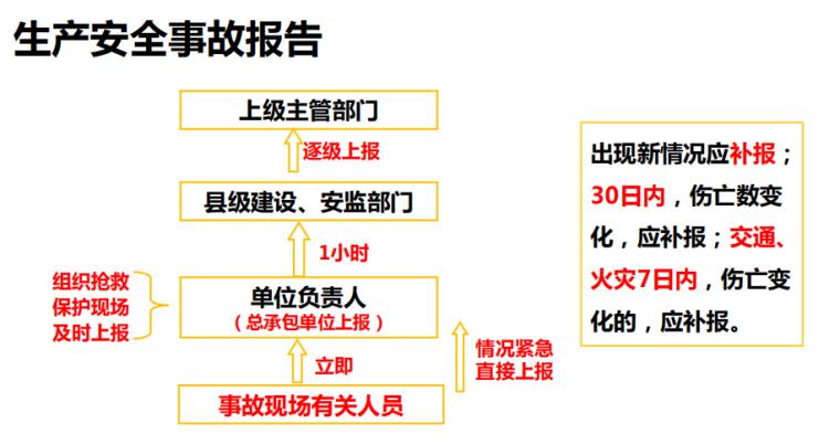 造价师、二建、一建考试真题及解析+CAD注册机_4