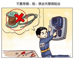 家庭用电安全常识图片