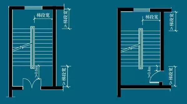 楼梯的常用数据与计算方法(值得收藏)_11