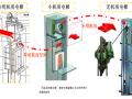 《电梯安装施工管理与建筑工程基础》-电梯基本知识