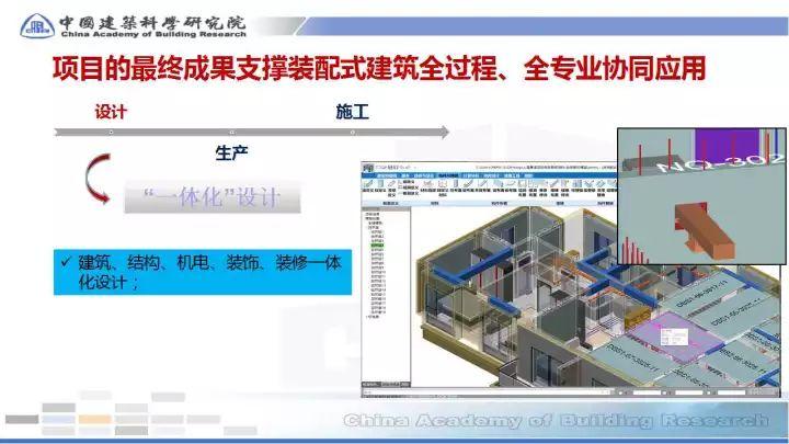 BIM在预制装配sbf123胜博发娱乐全过程的应用(48张PPT)_36