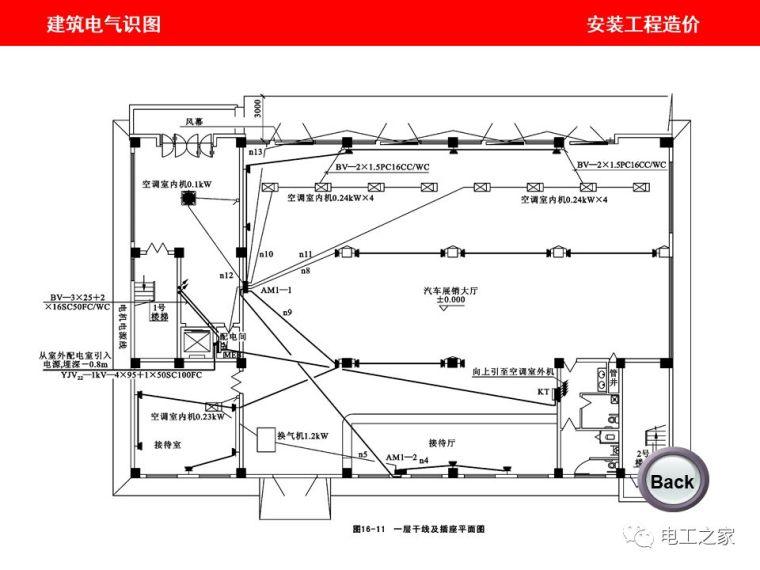 教你如何看电气施工图!_25