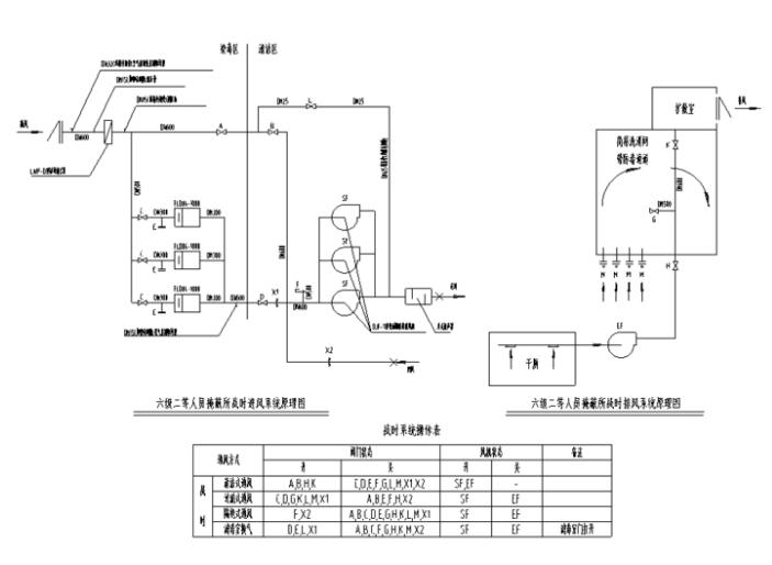 金华职业技术学院图书信息中心水暖电建筑结构全套图纸(含39页设计说明书)