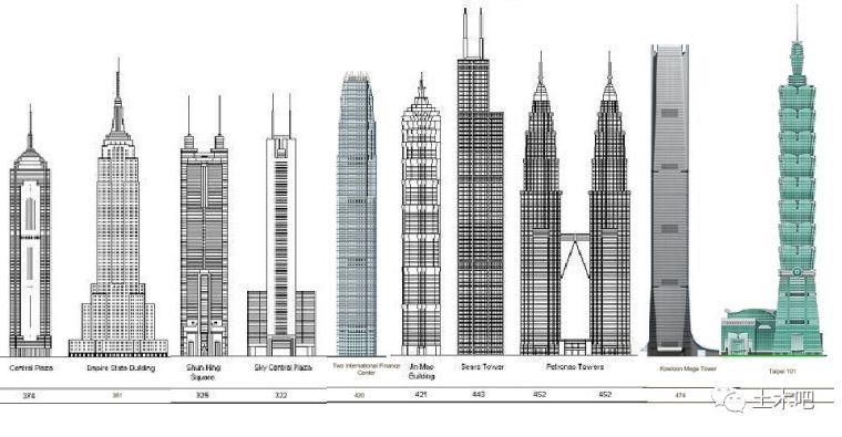 装配式建筑的未来:钢结构大发展