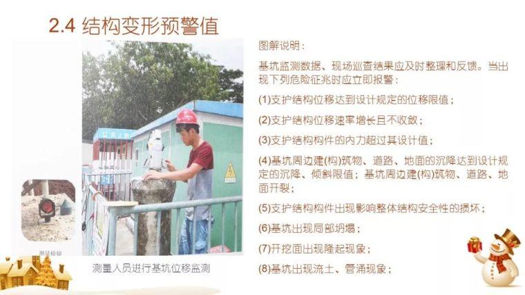 危大工程专题:基坑作业全过程安全检查要点PPT_18