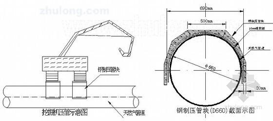 [广东]天然气长输管道大开挖穿越施工方案