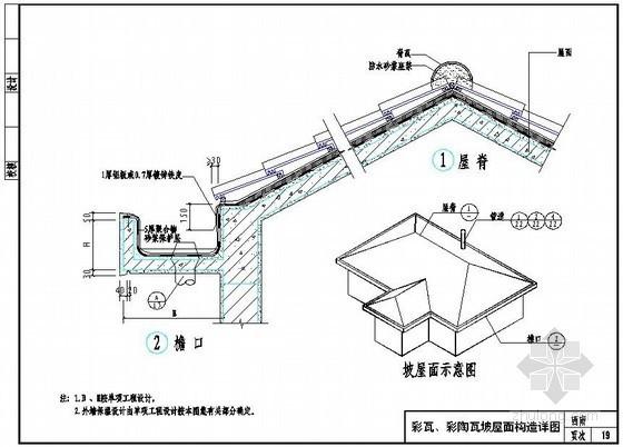 倒置式彩瓦、彩陶瓦坡屋面保温施工构造详图