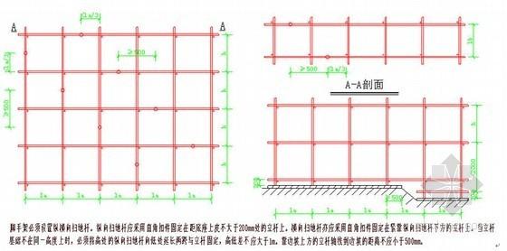 [四川]幼儿学校工程脚手架工程施工方案