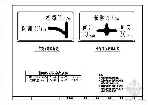 丁[十]字交叉路口指路标志牌构造详图
