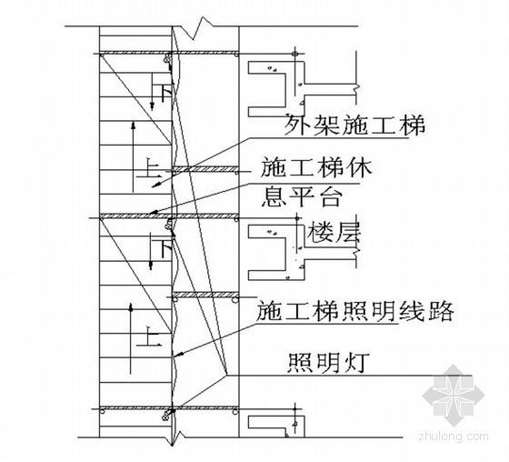 分包安全文明施工方案资料下载-[广东]高层商业住宅楼安全文明施工专项方案