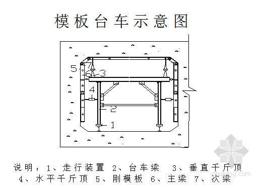 山东胶东调水明渠某标段施工组织设计