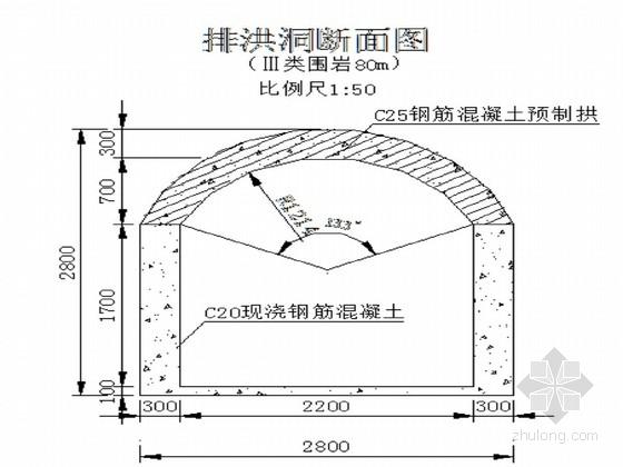 农业综合开发土地治理排灌工程设计图