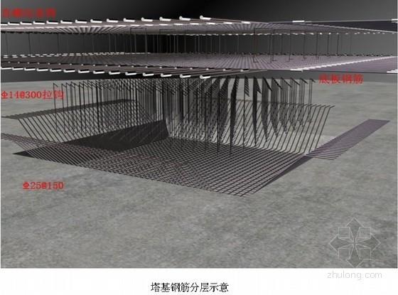 [广东]大厦塔吊基础施工方案(天然基础)