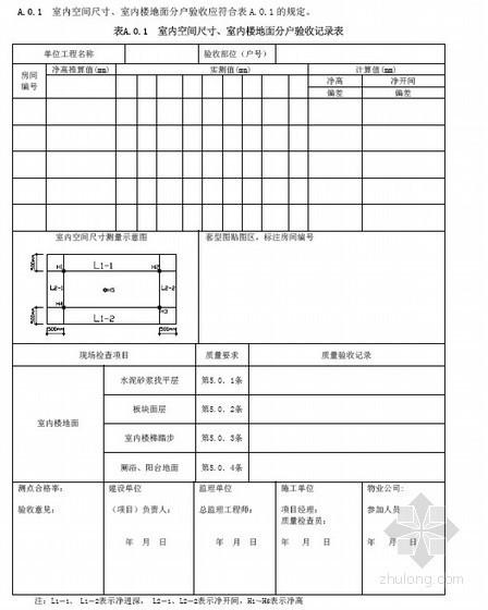 福建省住宅工程质量分户验收记录表(2010版)